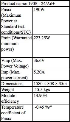 Suntech 190s Ad+ Solar panel Specifications