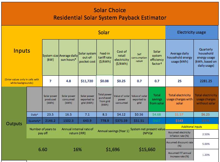 solar system output calculator - photo #1