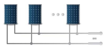AC solar module set-ups