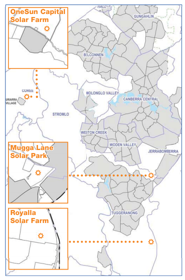 ACT's Large-scale solar farms