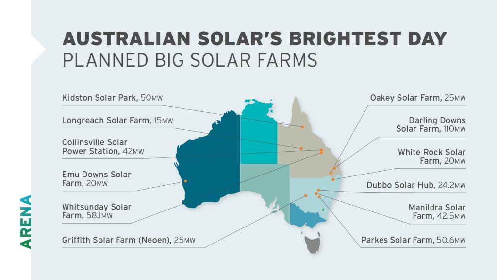 arena-large-scale-solar-winners