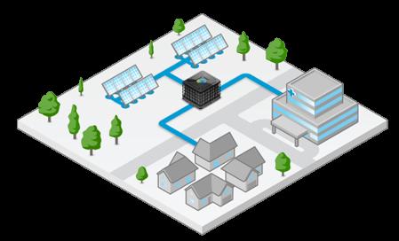 Aqueon solar microgrid