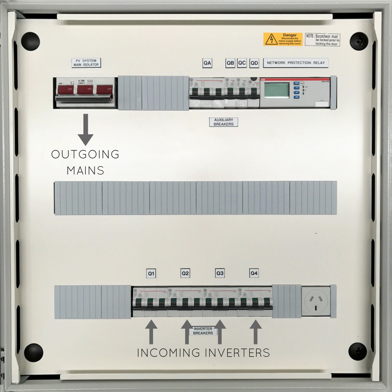 Grid Protection Amp Export Control For Commercial Solar Bcj