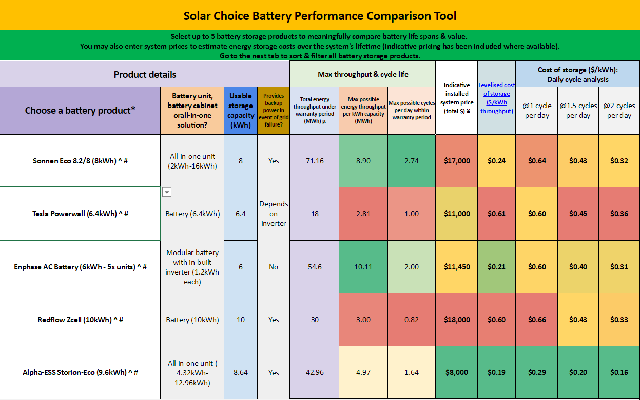 battery-storage-comparison-value-cycles