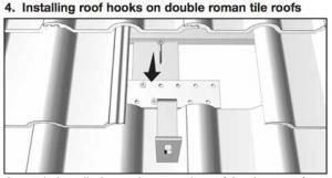 Conergy mounting bracket for solar panels on roofs made of Roman tiles