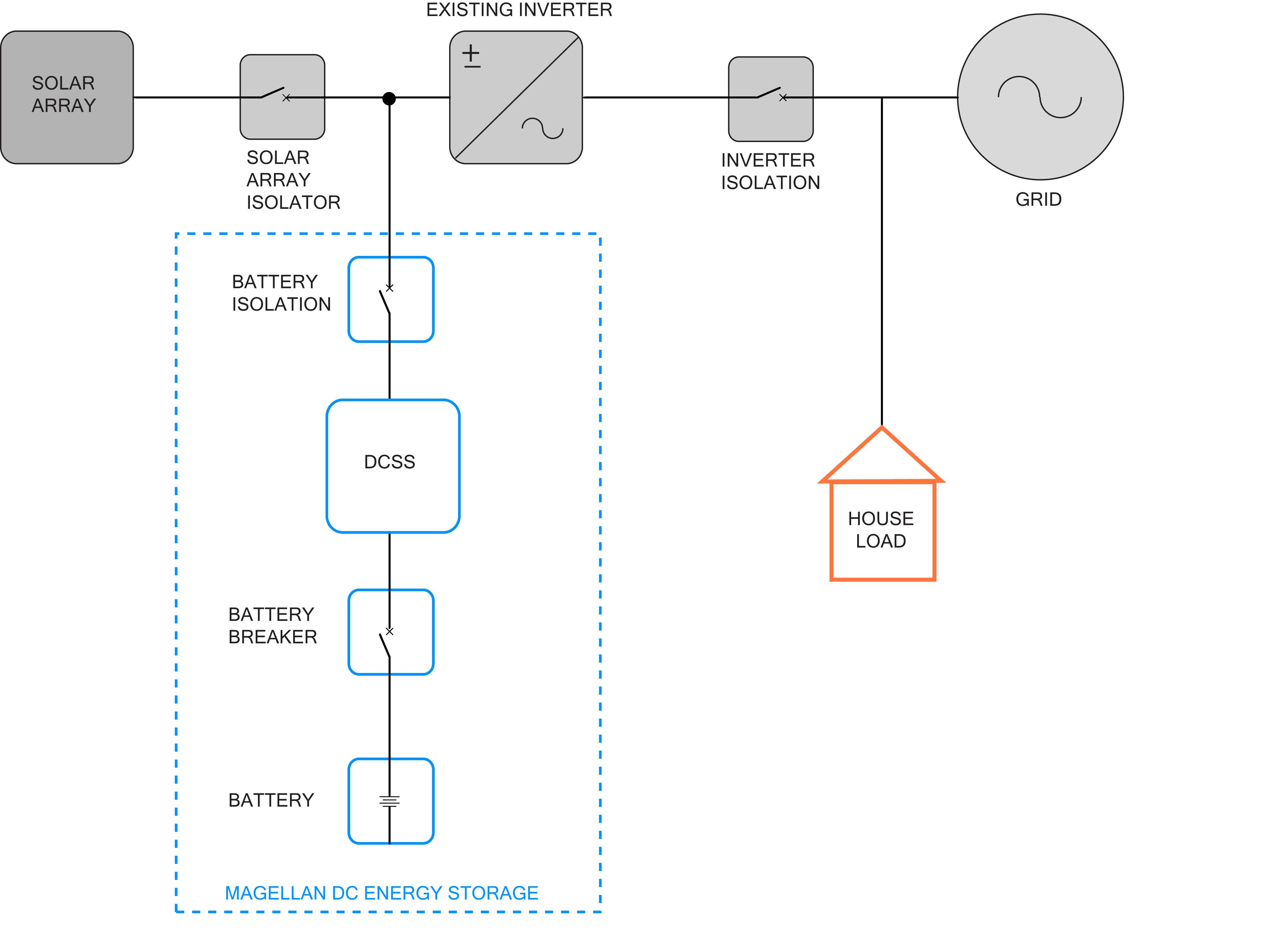 DCSS Diagram with house ac vs dc solar battery storage explained solar choice