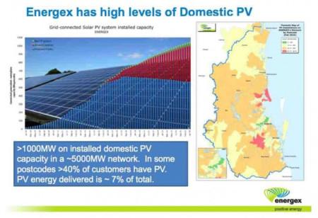 Energex high levels solar PV