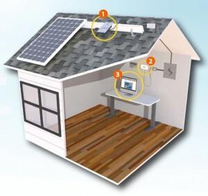 Enphase-microinverter-technology-system-300x282