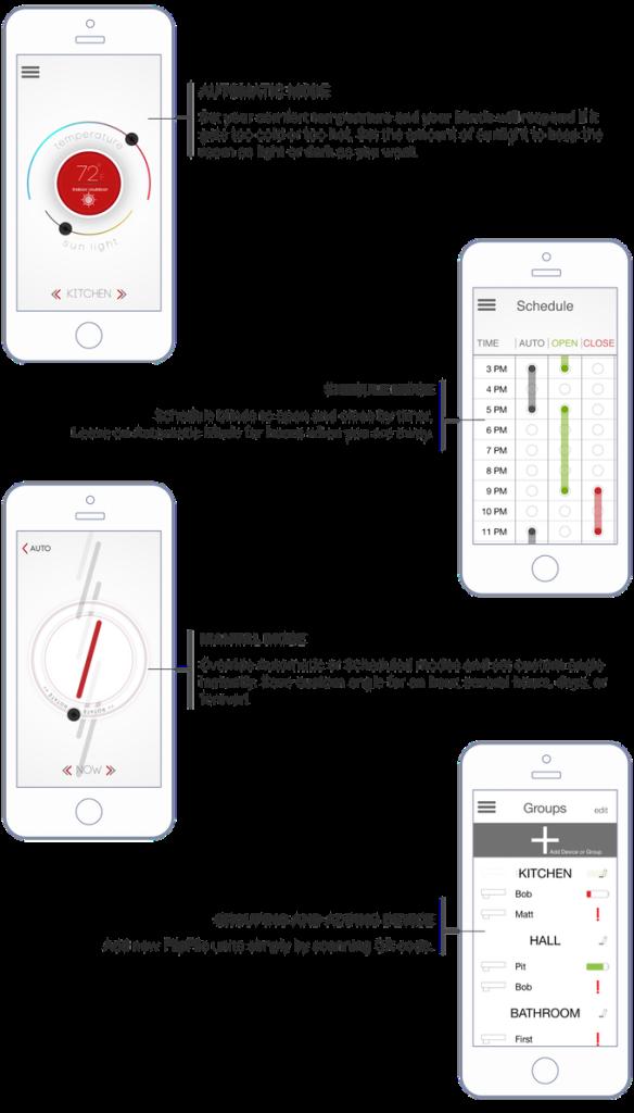 FlipFlic modes