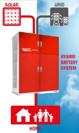 Giant Power Hybrid Solutin