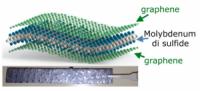 Graphene fix for sodium-ion batteries
