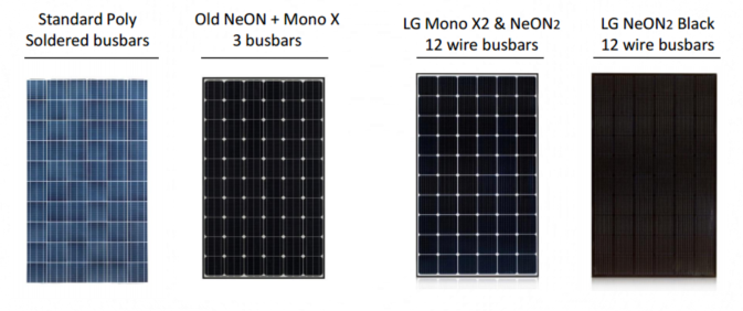 LG solar panel appearance evolution