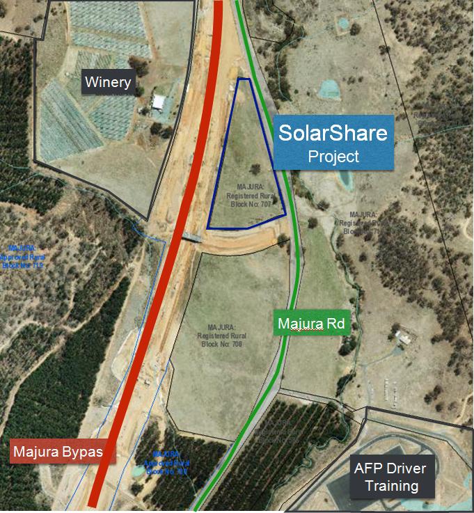 Majura Valley SolarShare