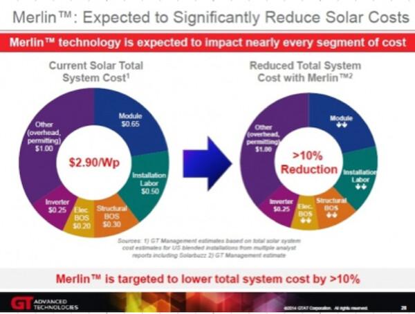 Merlin Busbar-free solar cells
