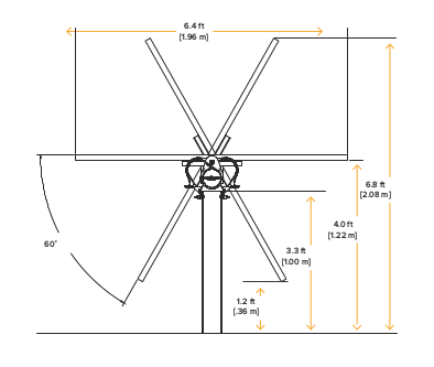 Nextracker S Self Powered Horizontal Axis Solar Tracking