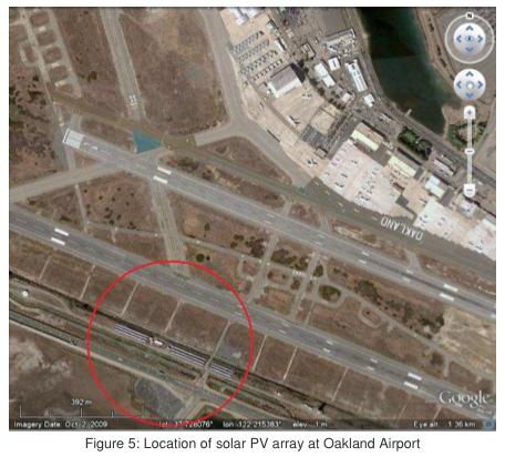 Oakland CA airport solar array