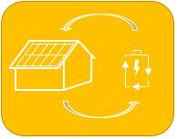 Off-grid home solar power system with a solar battery