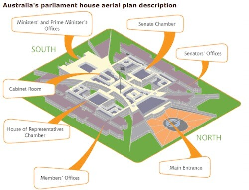Plan of Parliament House