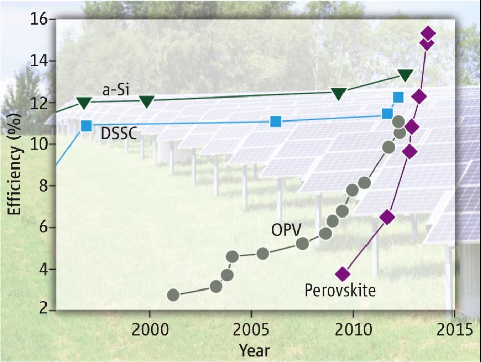 How to make a solar cell how to make a solar cell apps directories