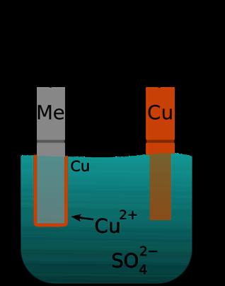 Plating metal cathode