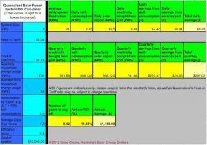 Queensland Return on Investment Calculator Screenshot