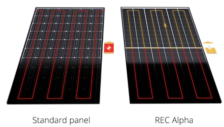 REC Alpha Solar Panel