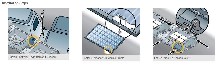 Renusol CS60 installation instructions