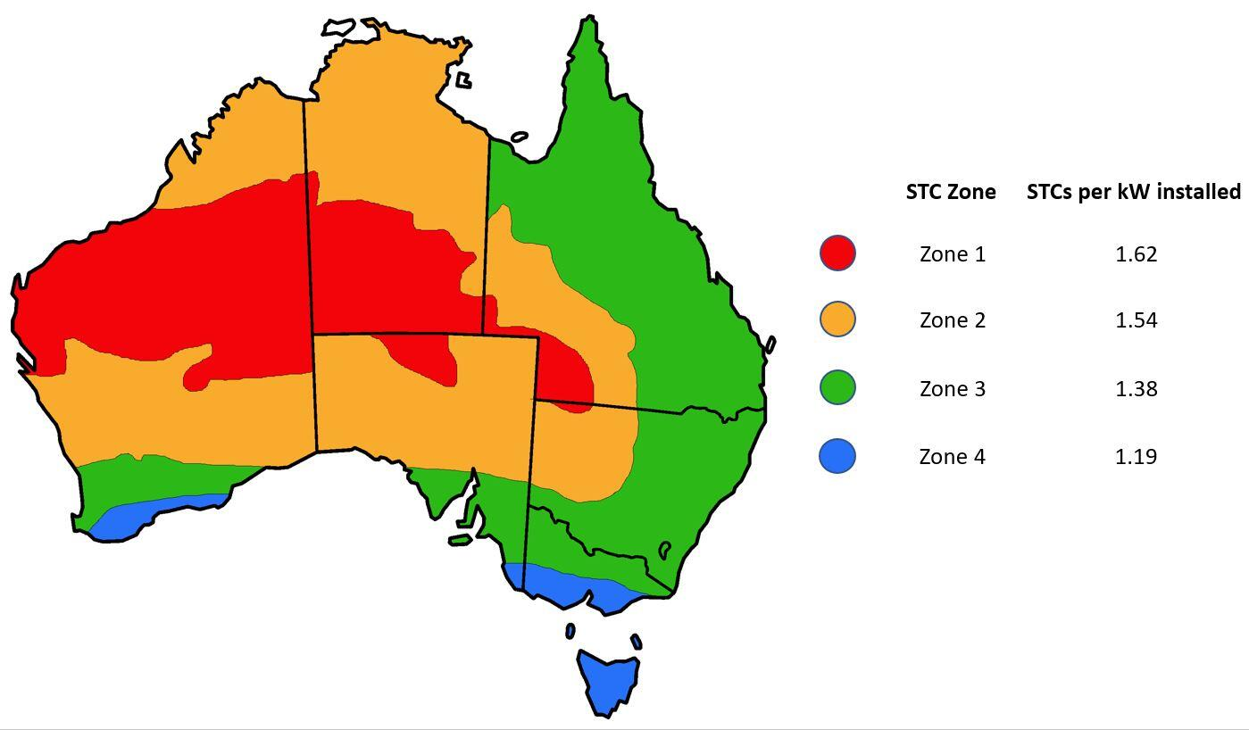 STC Zones in Australia as of 1st January 2019
