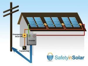 SafetyinSolar schematic design