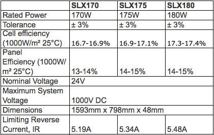 Silex Solar Panel Specification