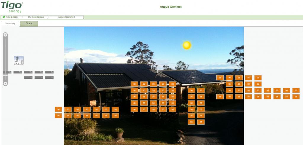 Solar Choice 22kW solar system Tigo web portal