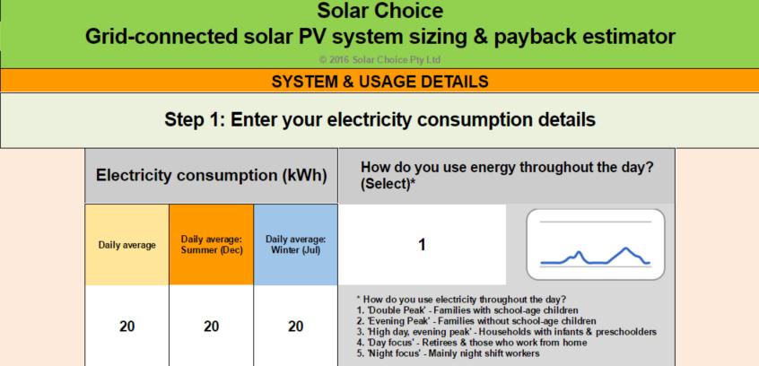 Solar Choice PV system size estimator screenshot