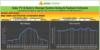 Solar Choice battery calculator busines profiles