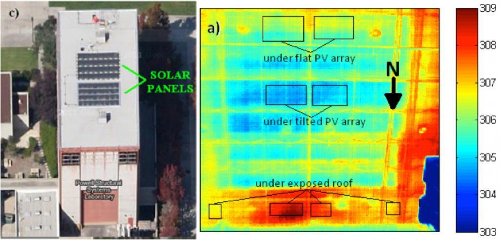Solar Panels Passive Roof Cooling