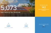 Solar Scorecard