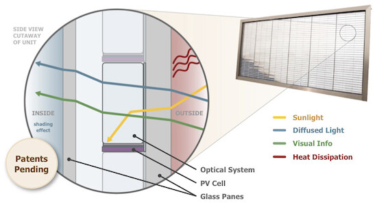 Building Integrated Photovoltaics Bipv Solar Windows By