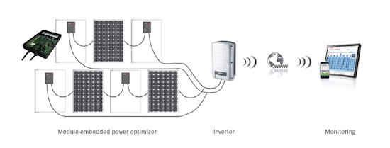 SolarEdge Smart Inverter System for Efficiency and Cost Savings