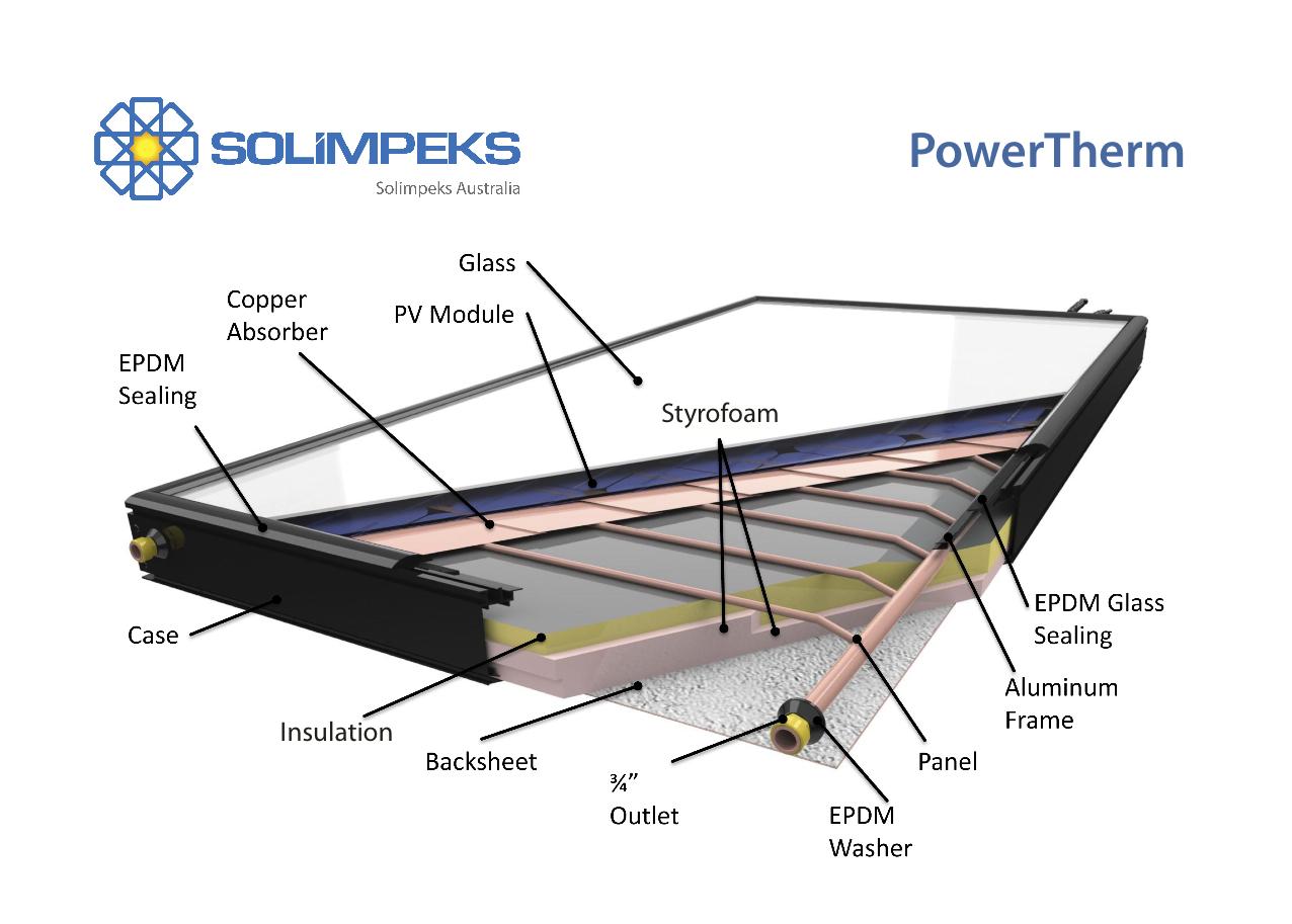 Solimpeks Hybrid Solar Pv Thermal Modules In Australia