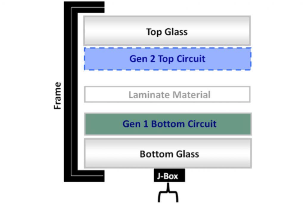 Stion thin-film solar pv diagram
