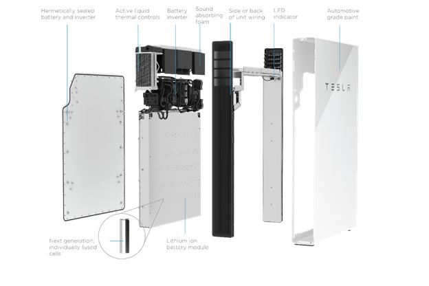 Tesla Powerwall 2 broken down into individual parts with labels