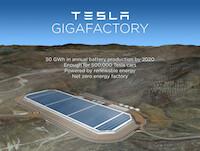 Tesla Gigafactory Mockup