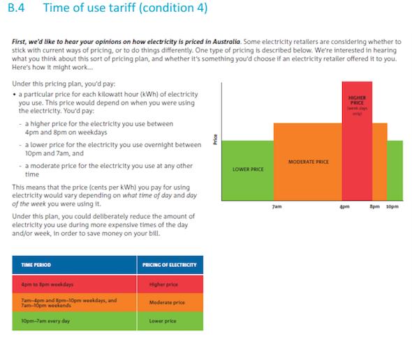Time of use - CSIRO