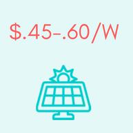 Solar panel tariff USA