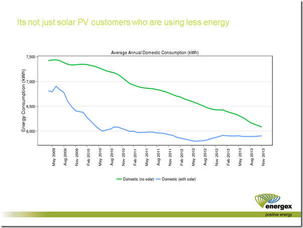 Efficient and effective solar to electricity units for home use?