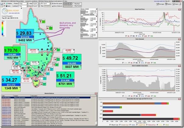 WattClarity Queensland Price Drop