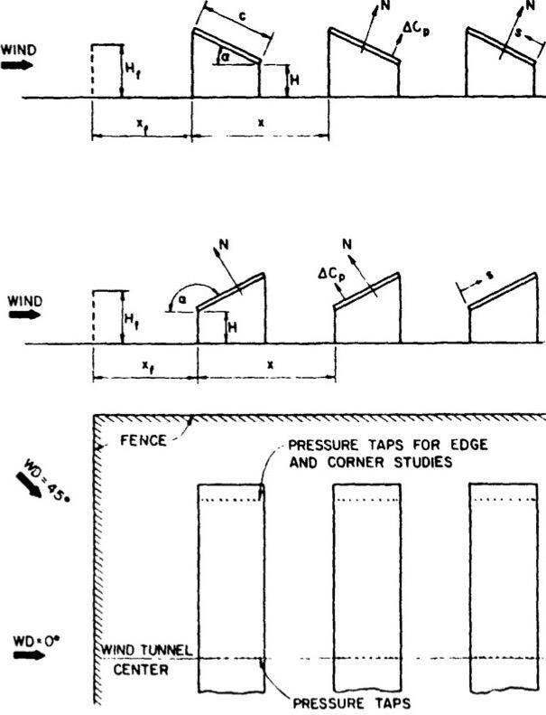 Wind Loading Figure 3