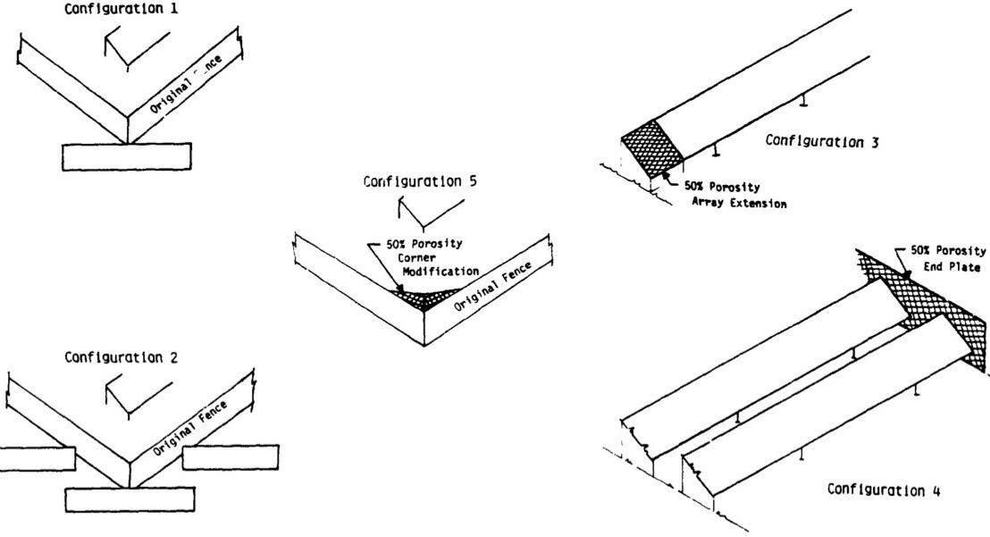 Wind loading Figure 2