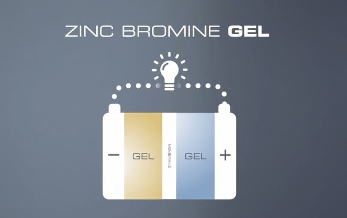 Zinc-bromine Gel Battery Diagram
