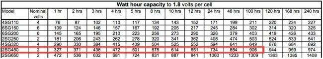 battery-capacity
