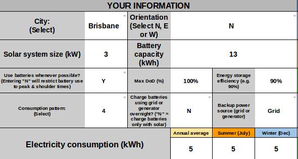 brisbane 3kW solar 13kWh storage inputs